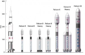 falcon 9 spacex rocket to international space station failed engine failure excessive pressure reading from engine