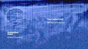 Is it a rock or water sand rock formation under water Baltic Sea UFO?