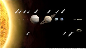 planet Mercury is the closest planet to the sun thus it contains ice that can be melt to water