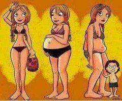 the evolution of after giving birth a woman body may change as shown