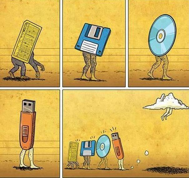 The history of data storage evolution from cave men to cloud storage what's next?