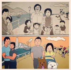 years ago and today family