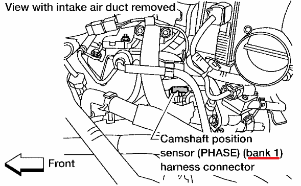 2005 nissan quest van cmd sensor location also known as camshaft sensor bank 1 for p0340 error code reading