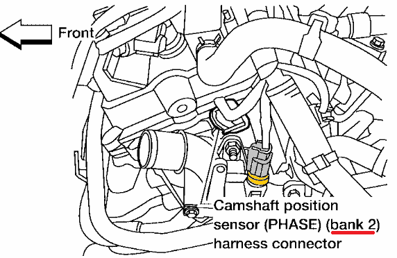 2005 nissan quest van cmd sensor location also known as camshaft sensor bank 2 for p0340 error code reading