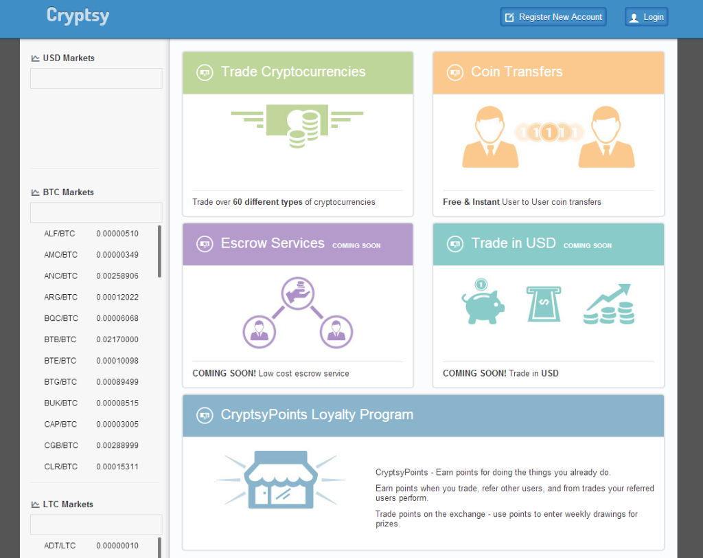 cryptsy.com online alternative coins bitcoin dogecoin exchange have continous terrible long delays in deposit of coins