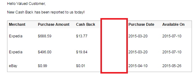 taking advantage of fatwallet and your bank credit card cash back double the rewards